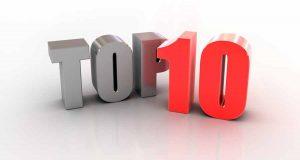 10 тем, мимо которых пользователи не проходят